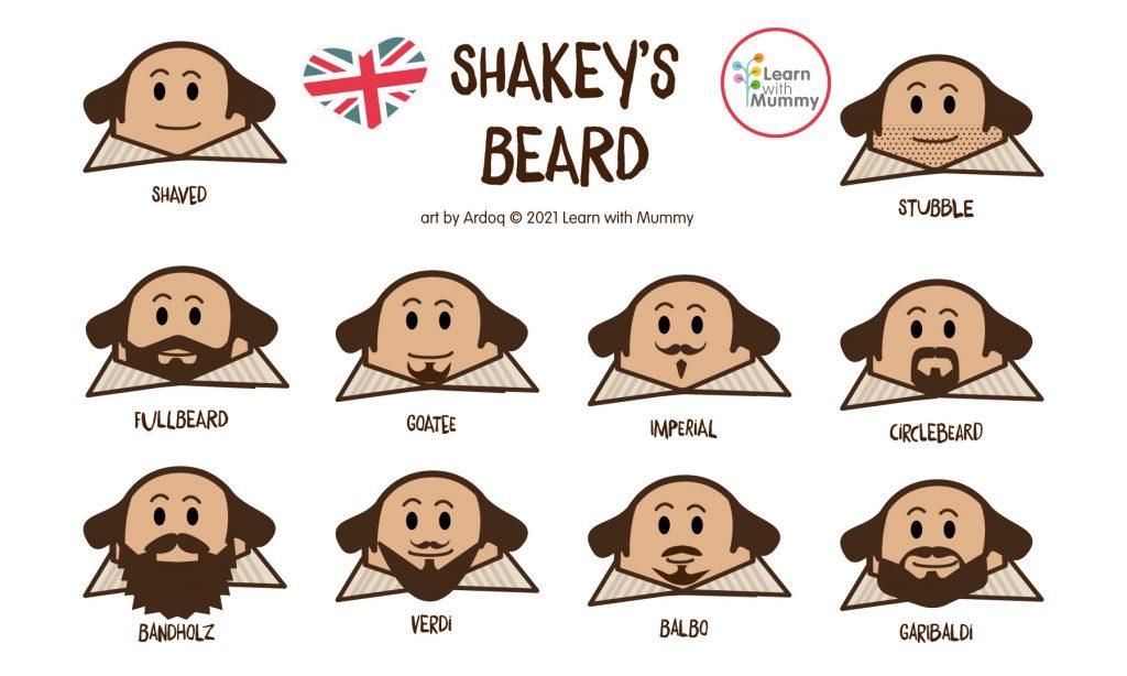 disegno con Shakespeare con i diversi tipi di barba in inglese, disegnato da Ardoq nello stile dei personaggi Learn with Mummy